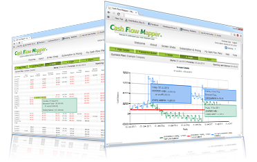 cashflow management software sales
