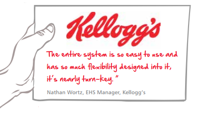 Checkit sales opportunity Kellogg's quote