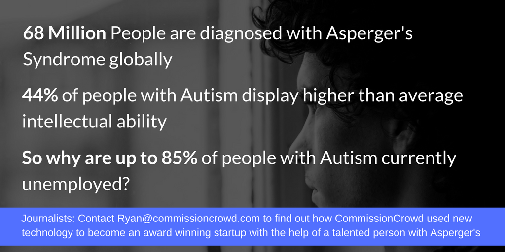 Aspergers in the workplace statistics